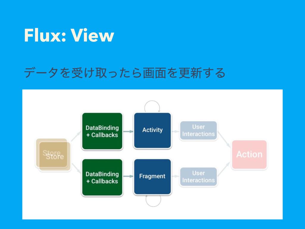 Flux: View σʔλΛड͚औͬͨΒը໘Λߋ৽͢Δ