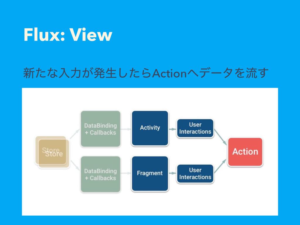 Flux: View ৽ͨͳೖྗ͕ൃੜͨ͠ΒActionσʔλΛྲྀ͢