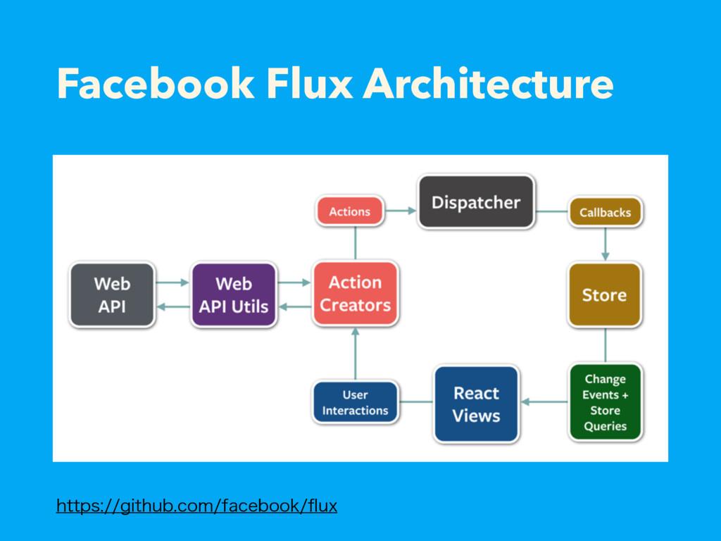 Facebook Flux Architecture IUUQTHJUIVCDPNG...