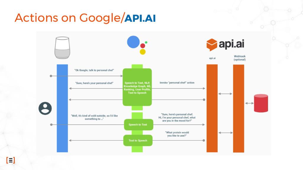 Actions on Google/API.AI