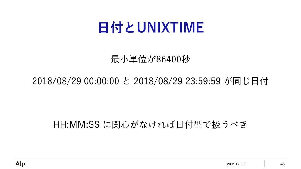 2019.08.31 43 ͱ6/*95*.& ࠷খ୯Ґ͕ඵ ...