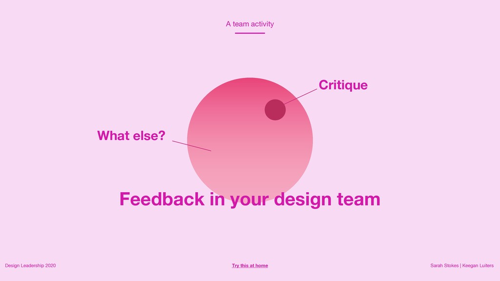 Resources Try this at home Feedback in your des...