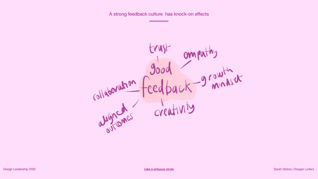 A strong feedback culture has knock-on effects ...