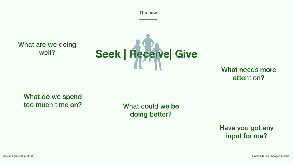 The how Seek | Receive| Give What are we doing ...