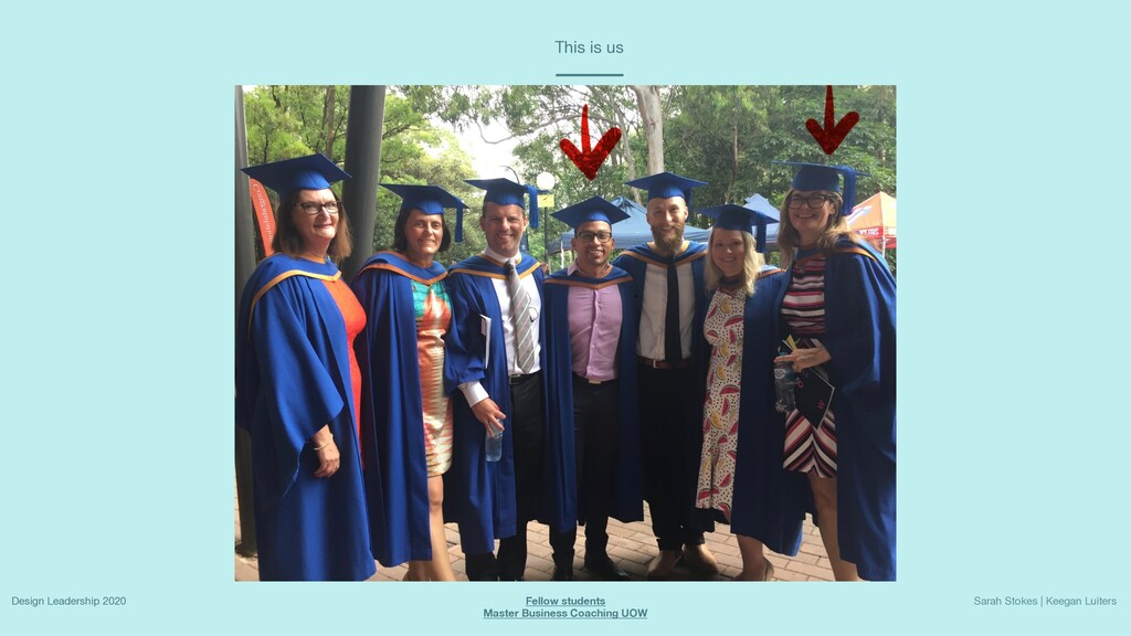 Fellow students Master Business Coaching UOW Fe...