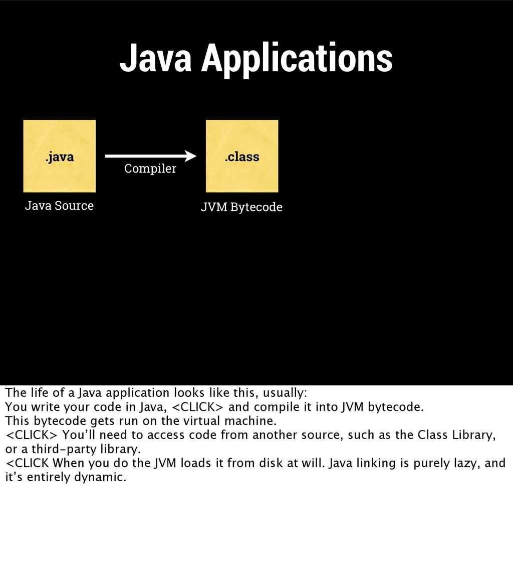 Java Applications .java Java Source .class JVM ...
