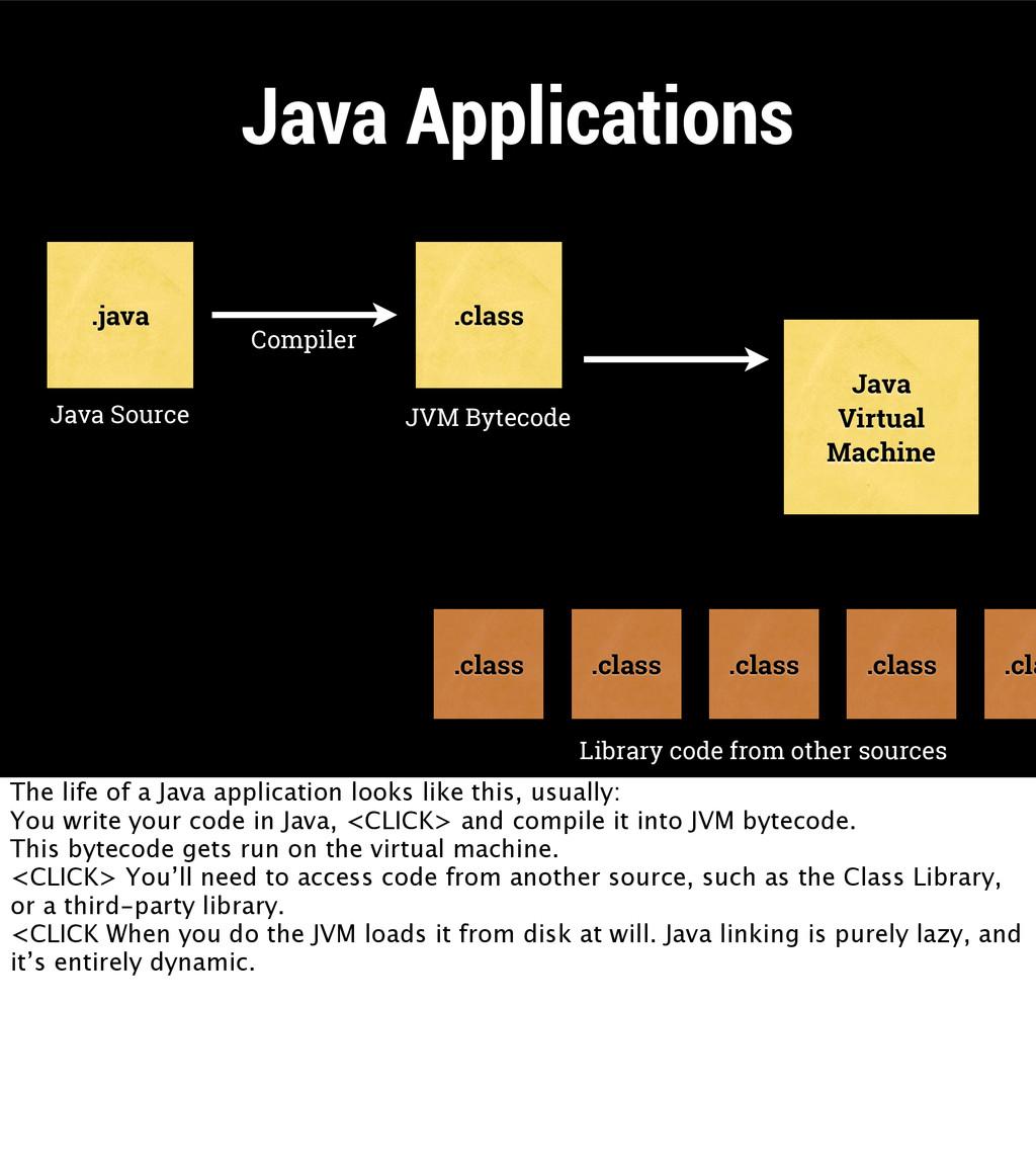 Java Applications Java Virtual Machine .java Ja...