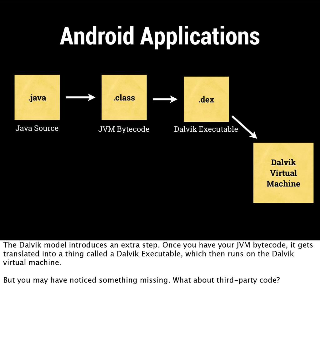 Android Applications Dalvik Virtual Machine .ja...