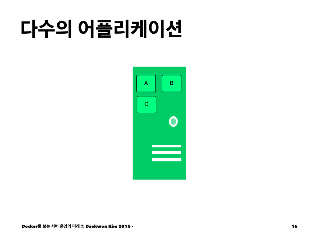 ࣻ যܻா Docker۽ ࠁח ࢲߡ  ې © Daekwon Kim 2...
