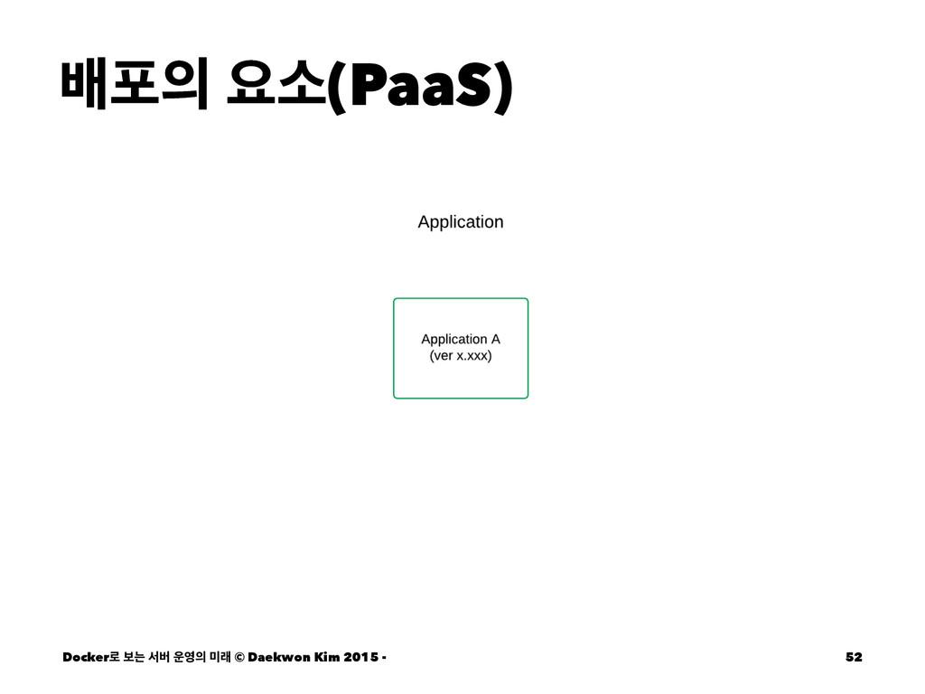 ߓನ ਃࣗ(PaaS) Docker۽ ࠁח ࢲߡ  ې © Daekwon Kim...