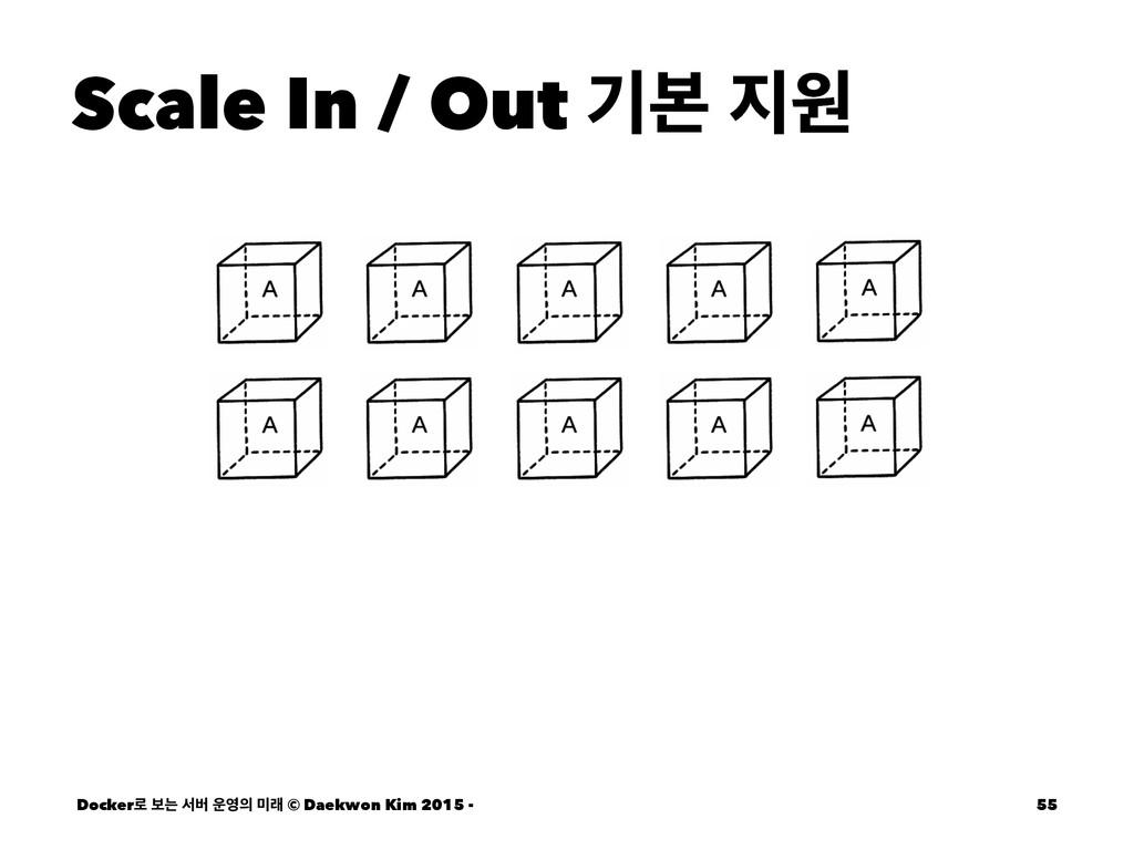 Scale In / Out ӝࠄ ਗ Docker۽ ࠁח ࢲߡ  ې © Dae...