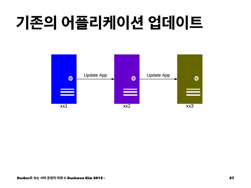 ӝઓ যܻா সؘ Docker۽ ࠁח ࢲߡ  ې © Daekwon ...