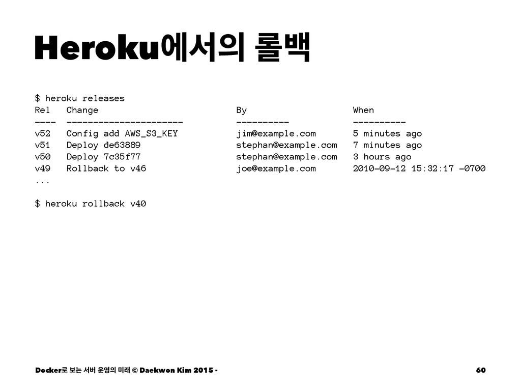 Herokuীࢲ ܀ߔ $ heroku releases Rel Change By Wh...