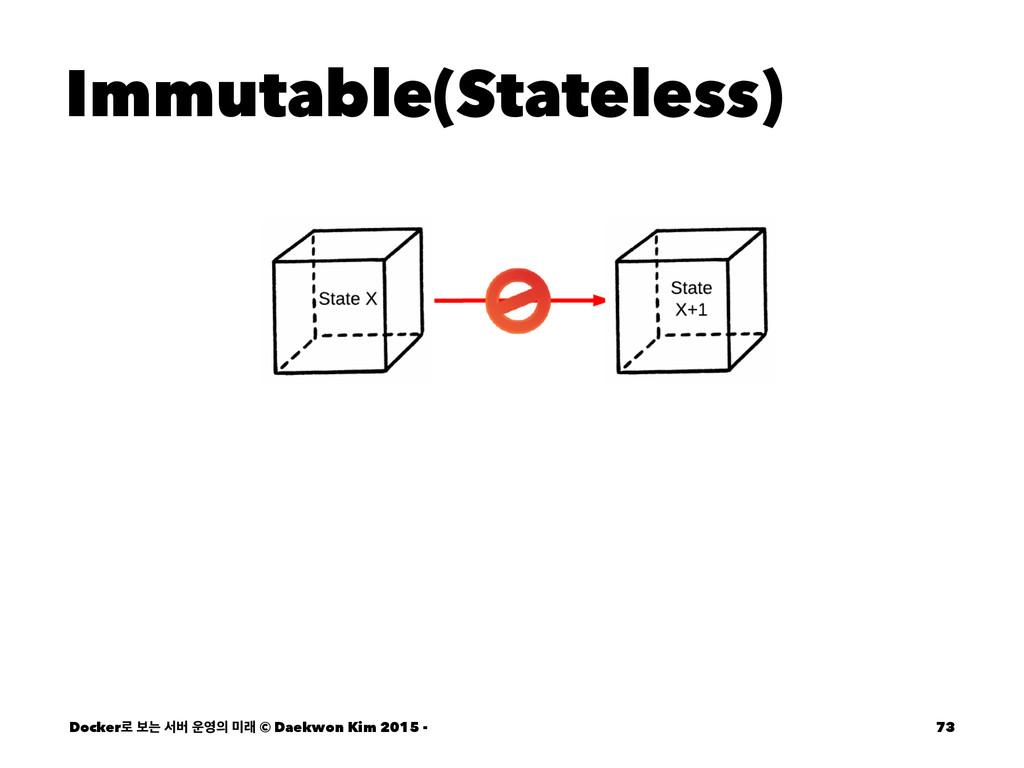 Immutable(Stateless) Docker۽ ࠁח ࢲߡ  ې © Dae...