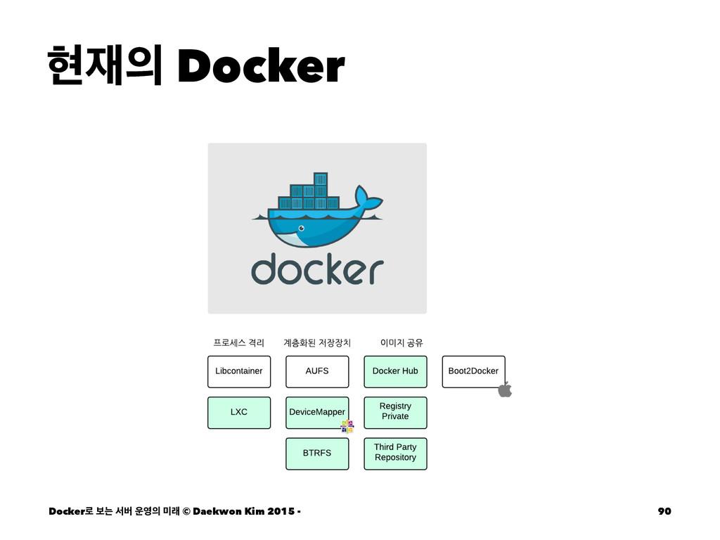 അ Docker Docker۽ ࠁח ࢲߡ  ې © Daekwon Kim 2...