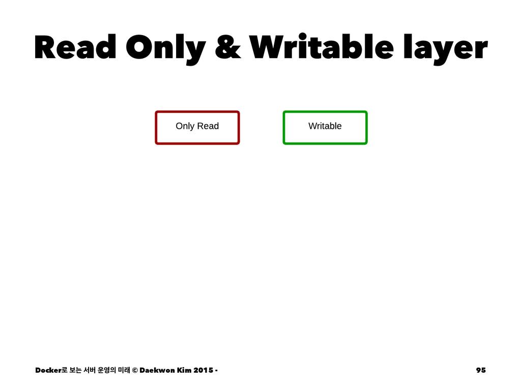 Read Only & Writable layer Docker۽ ࠁח ࢲߡ  ې...