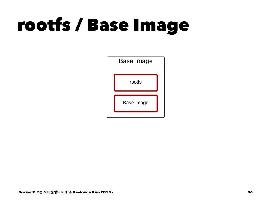 rootfs / Base Image Docker۽ ࠁח ࢲߡ  ې © Daek...