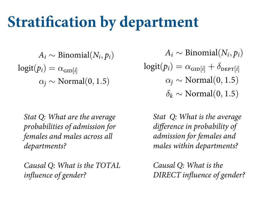 Stratification by department Stat Q: What are t...