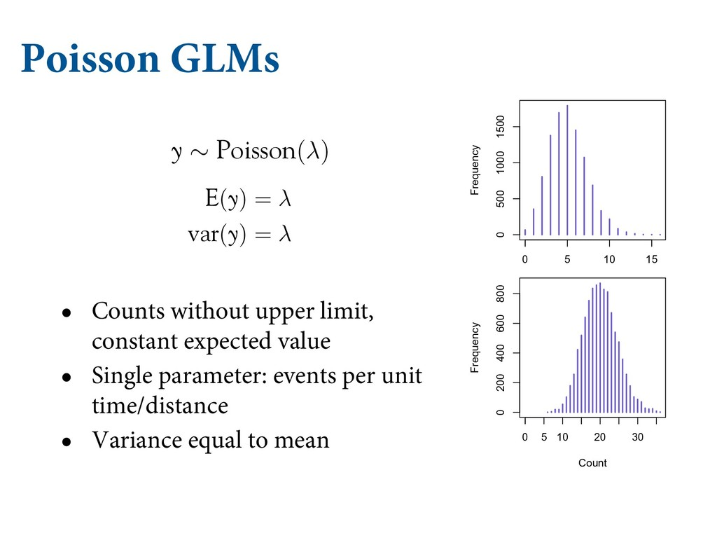 Poisson GLMs • Counts without upper limit, cons...