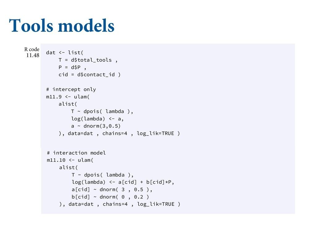 Tools models UIFTF JTTVFT 0LBZ ĕOBMMZ XF DBO ...