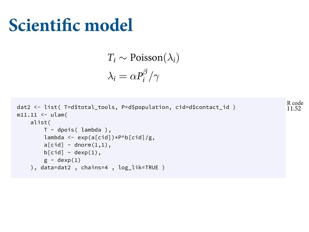 Scientific model TF UIJT JOTJEF B 1PJTTPO NPEFM...