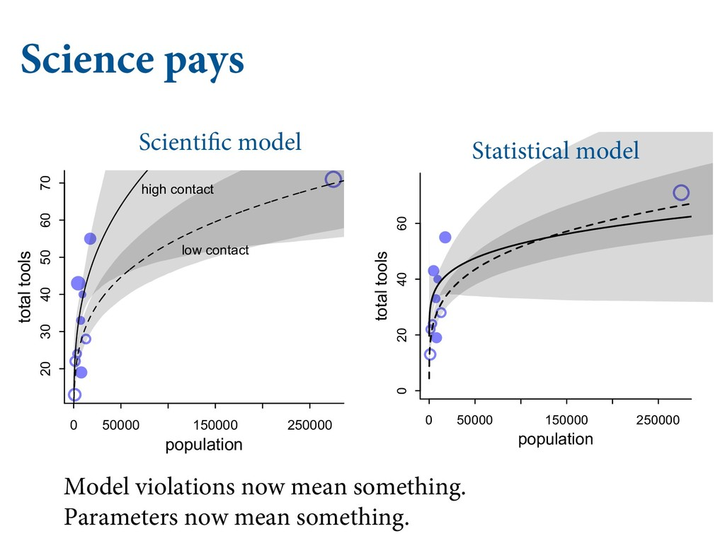Science pays   (0% 41*,&% 5)& */5&(&34 0 ...