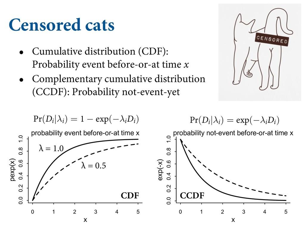 Censored cats • Cumulative distribution (CDF): ...