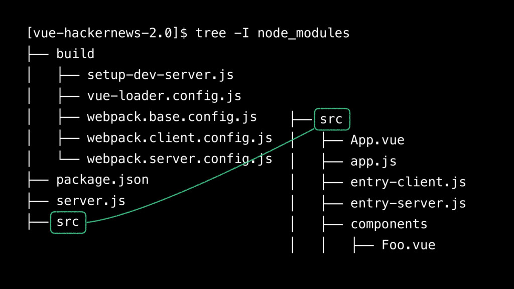 [vue-hackernews-2.0]$ tree -I node_modules ├──...