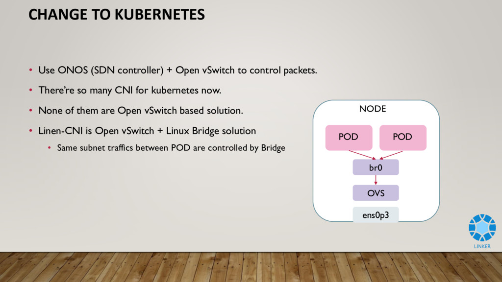 CHANGE TO KUBERNETES • Use ONOS (SDN controller...