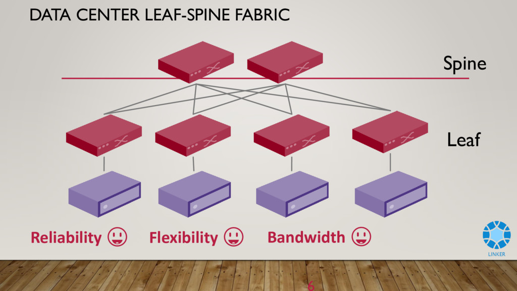 DATA CENTER LEAF-SPINE FABRIC 6 Reliability  Fl...