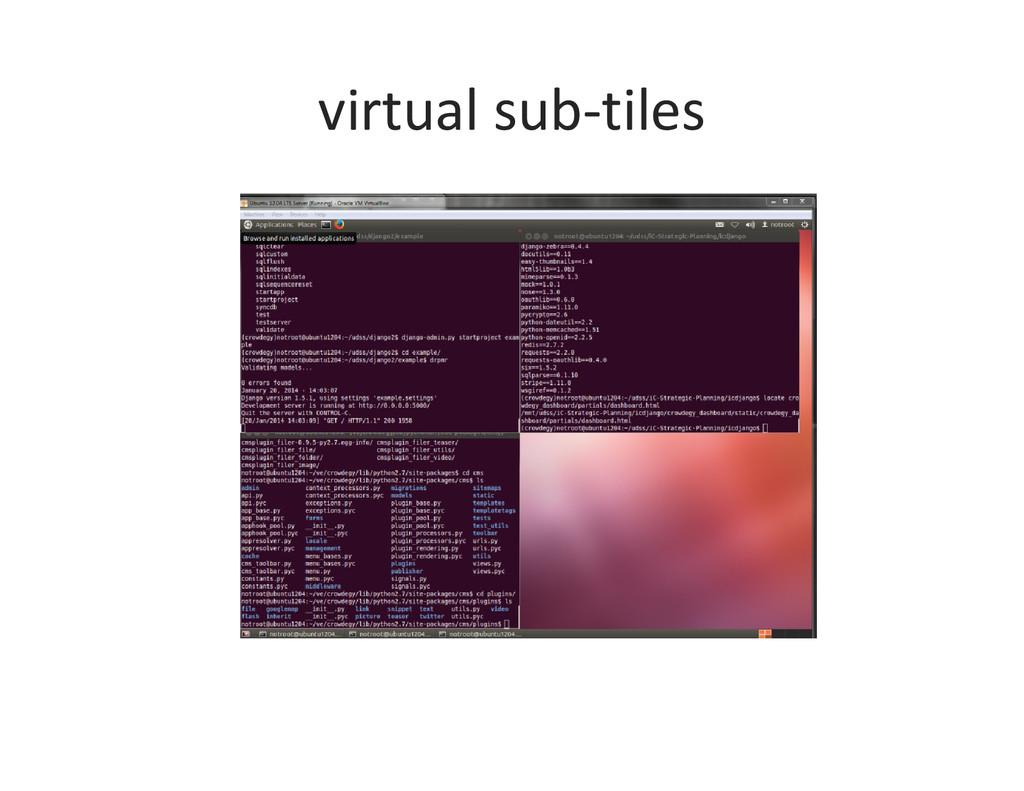 virtual sub-tiles