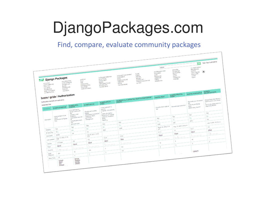 DjangoPackages.com Find, compare, evaluate comm...