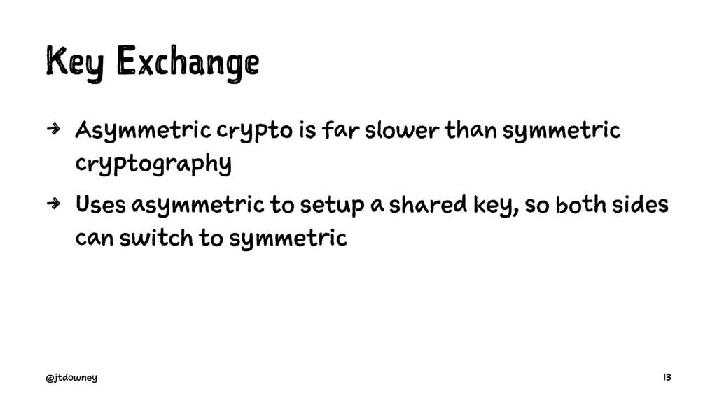 Key Exchange 4 Asymmetric crypto is far slower ...