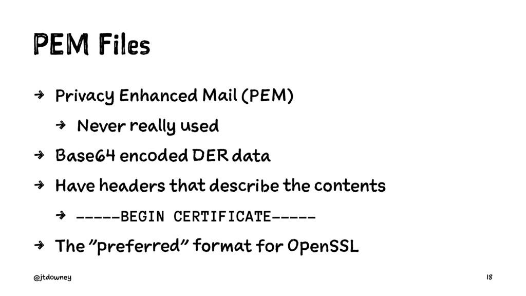 PEM Files 4 Privacy Enhanced Mail (PEM) 4 Never...