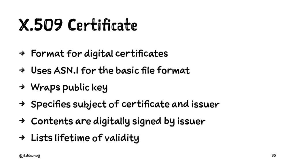 X.509 Certificate 4 Format for digital certific...