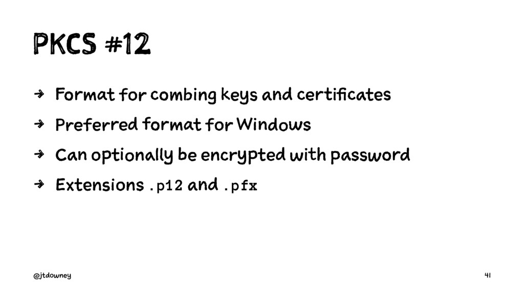 PKCS #12 4 Format for combing keys and certific...
