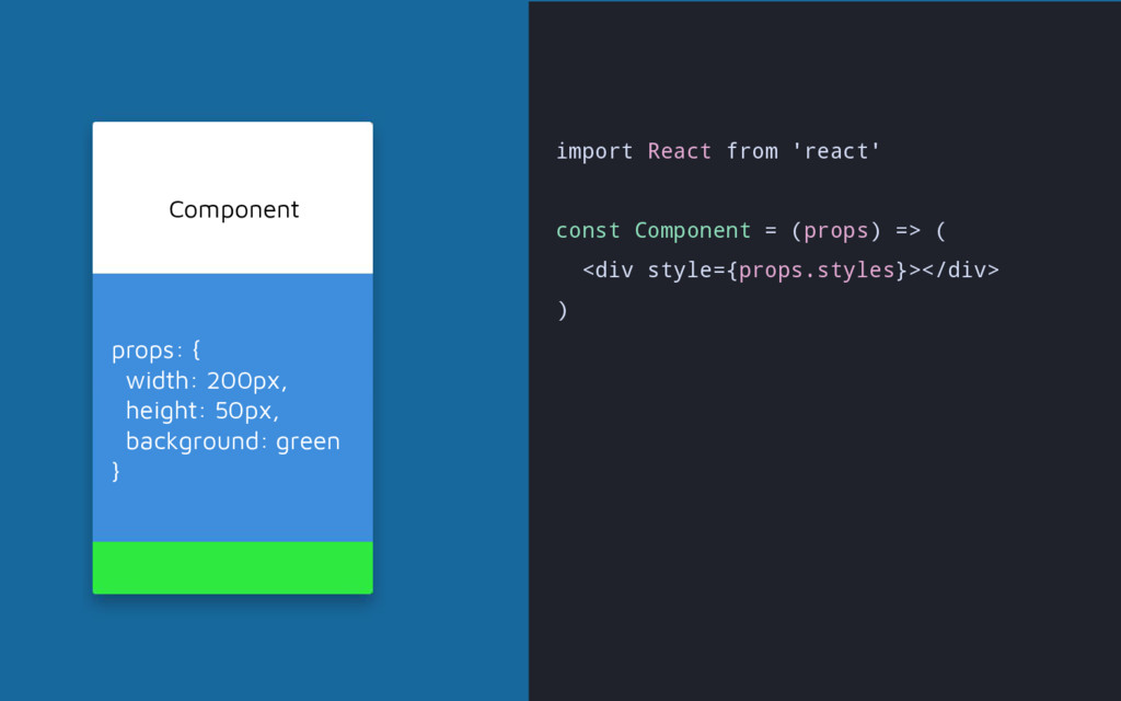 import React from 'react' const Component = (pr...