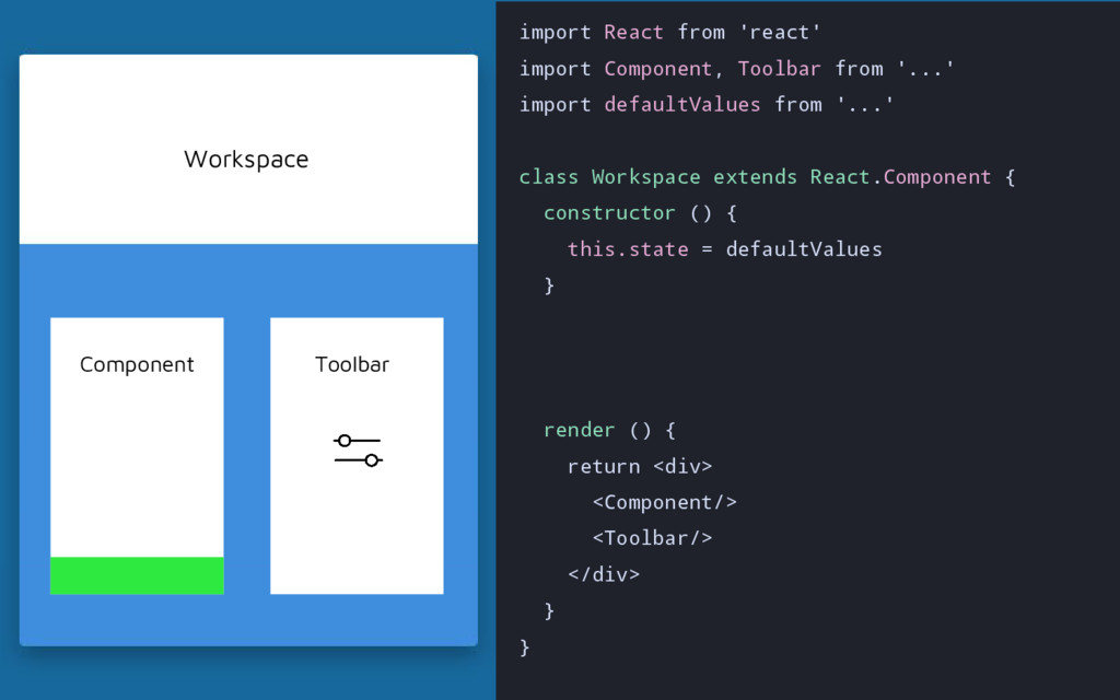Workspace Component Toolbar import React from '...