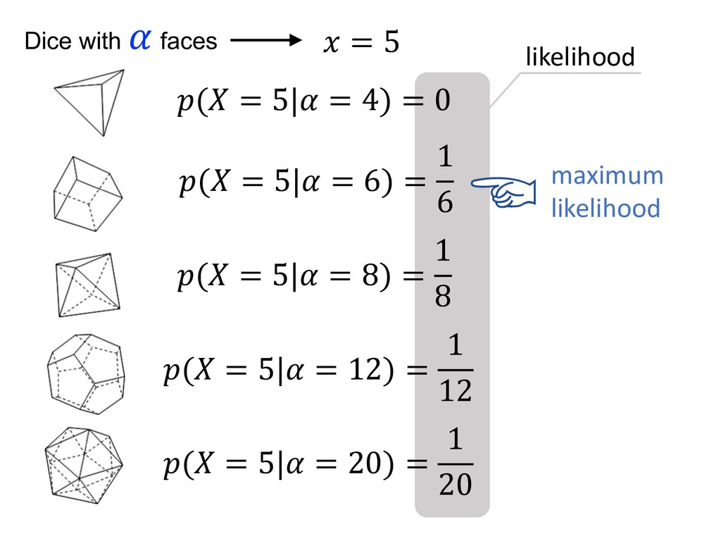 ( = 5  = 4) = 0 Dice with  faces  = 5 ( = 5  = ...