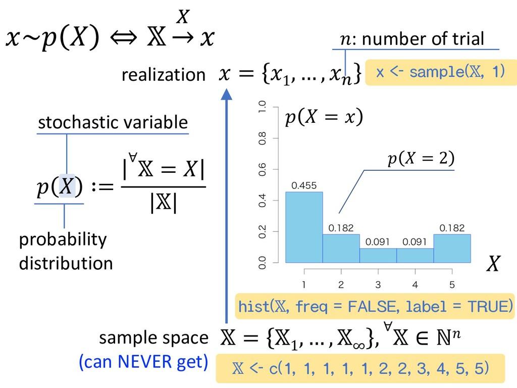 = 1 , … , ∞ , ∀  ∈ ℕ  = 1 , … , p realization ...
