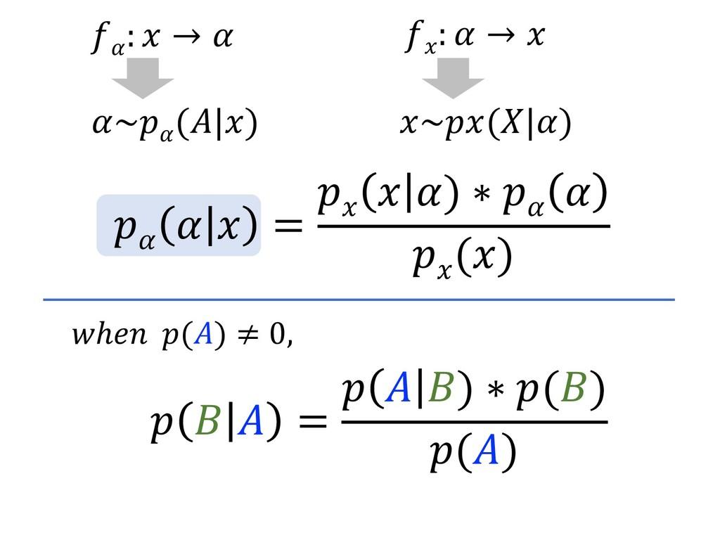 =   ) ∗ () () ℎ () ≠ 0, ~ ( )    =   ) ∗    ...