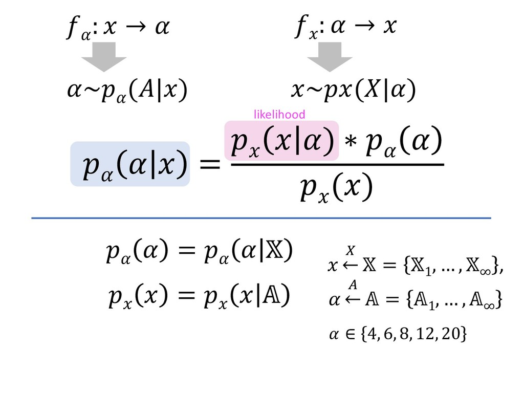 =      =    likelihood    =   ) ∗    () ~ ( )...