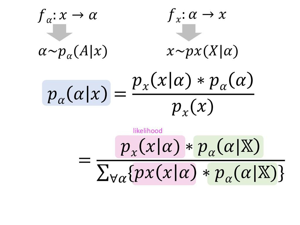 likelihood =   ) ∗    ∑ {   ∗  ( ) ∀i } ~ ( ) ~...