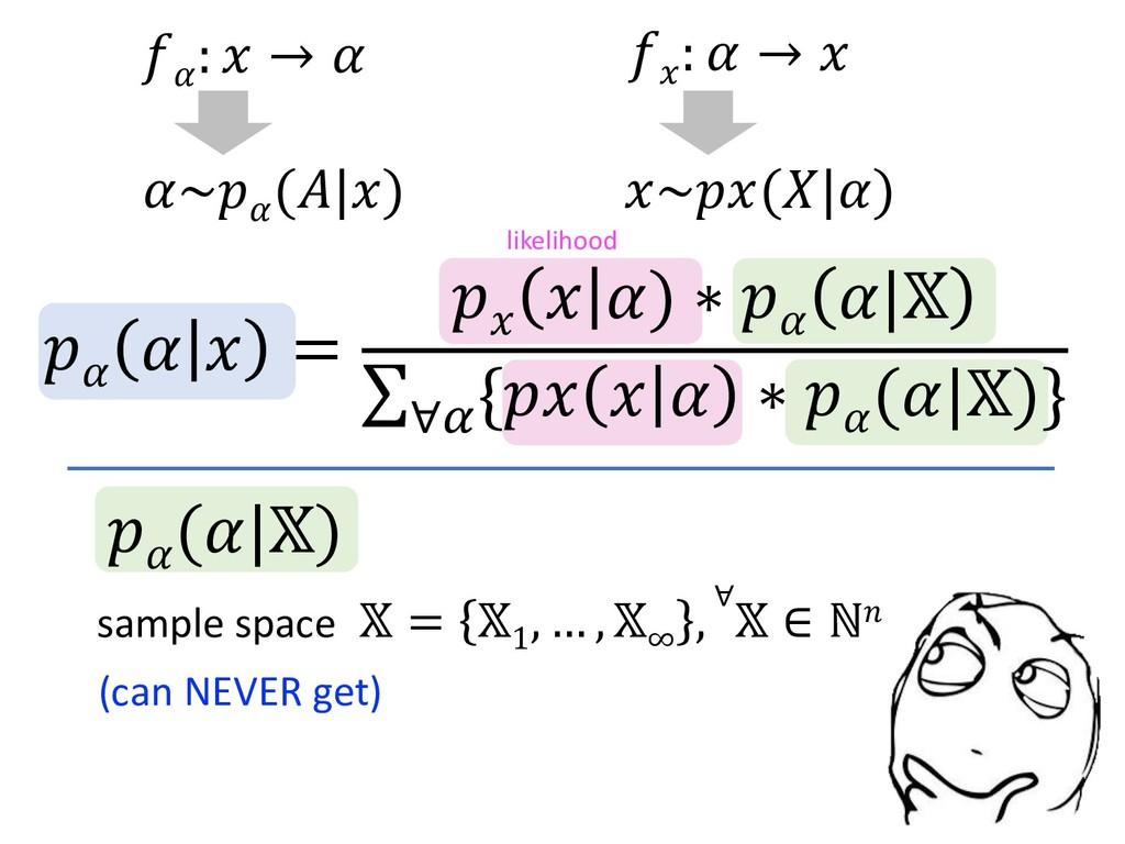 likelihood    =   ) ∗    ∑ {   ∗  ( ) ∀i } ~ ( ...