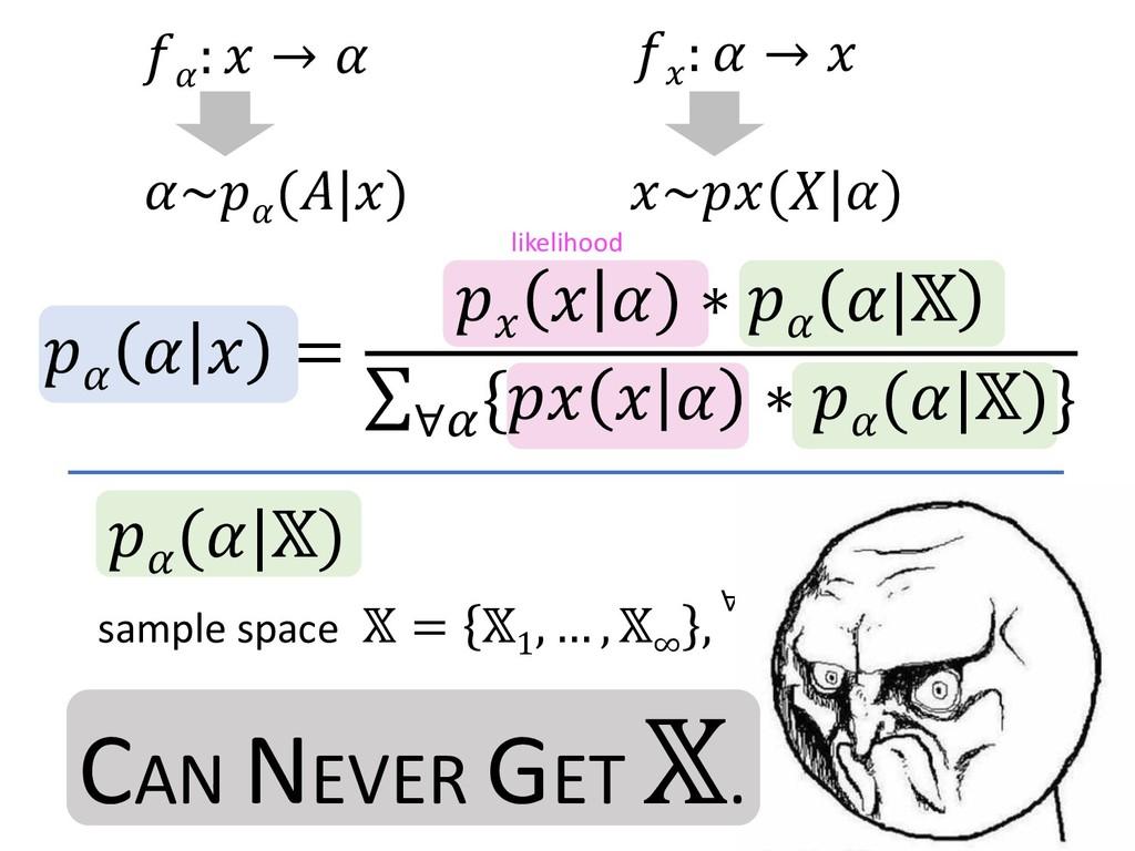 likelihood    =   ) ∗    ∑ {   ∗  ( ) ∀i }  ( )...