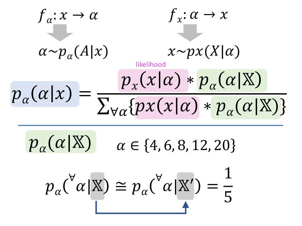 ∀   ≅  ∀  ‰ = 1 5  ∈ 4, 6, 8, 12, 20  ( ) like...