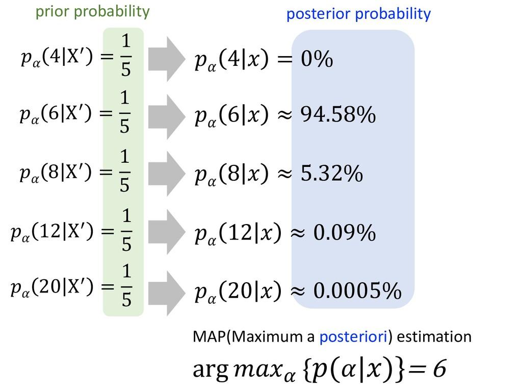 6  ≈ 94.58%  4  = 0%  8  ≈ 5.32%  12  ≈ 0.09% ...