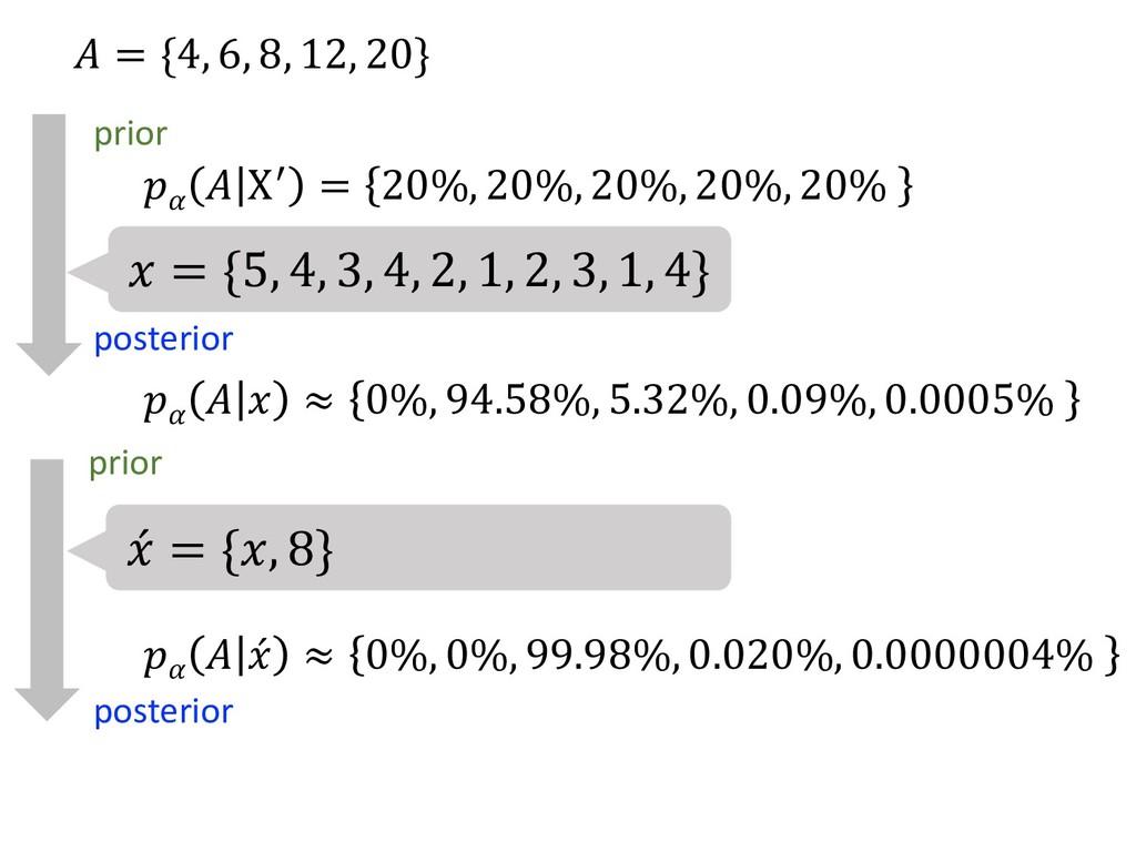 X‰ = 20%, 20%, 20%, 20%, 20% prior posterior ...