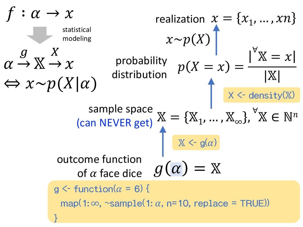 ∶  →   = 1 , … , ∞ , ∀  ∈ ℕ  = 1 , … ,  realiz...