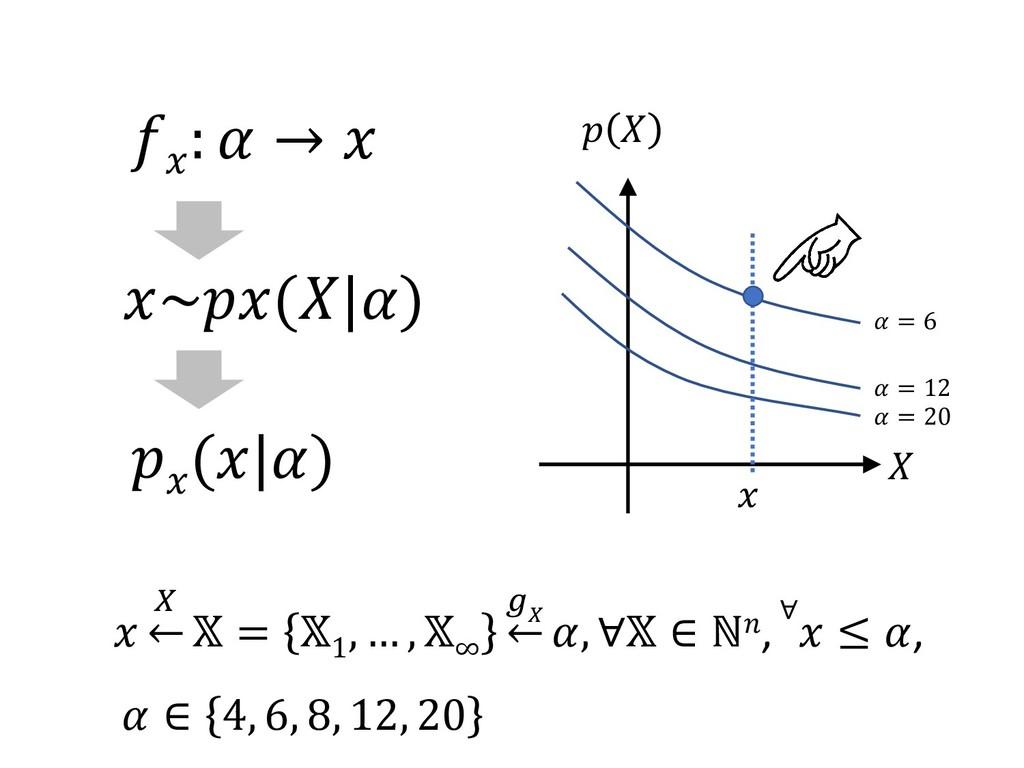 ~ ( )  :  →   ∈ 4, 6, 8, 12, 20  ( )     = 6  =...